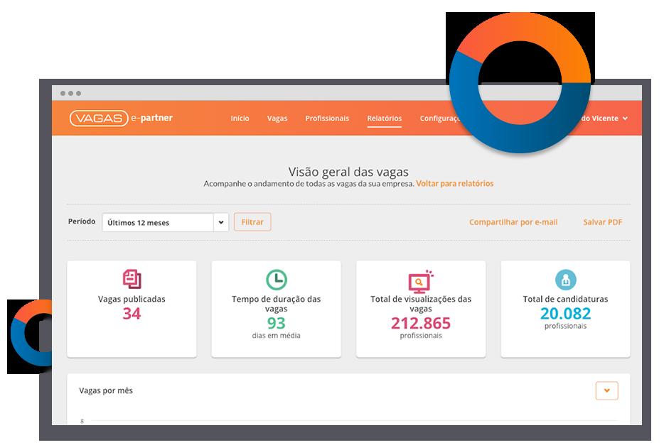Print da tela de visão geral das vagas no VAGAS e-partner