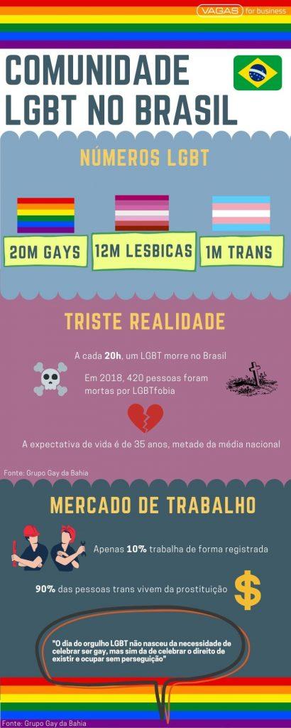 Info_LGBT_final